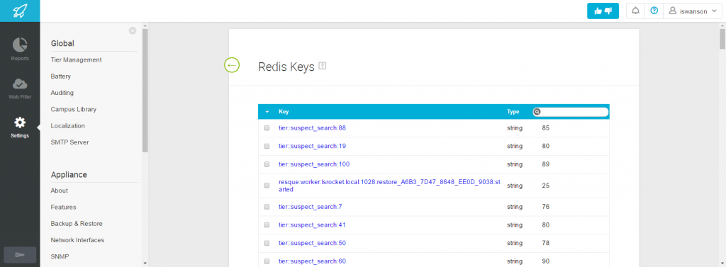 Redis Key Lookup