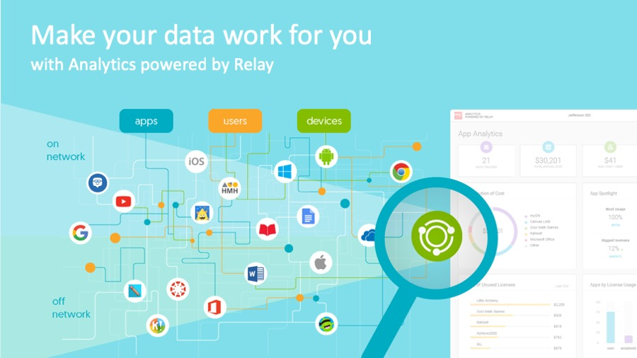 analytics-powered-by-relay