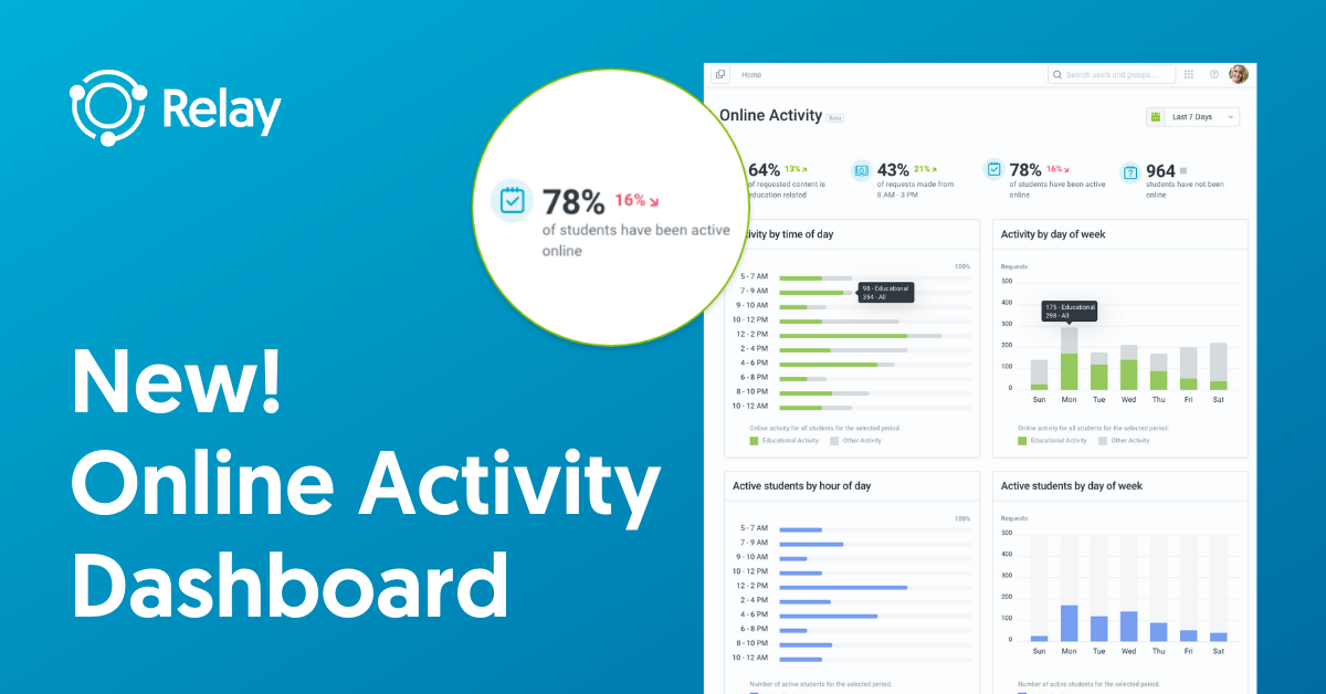 Online Activity Dashboard