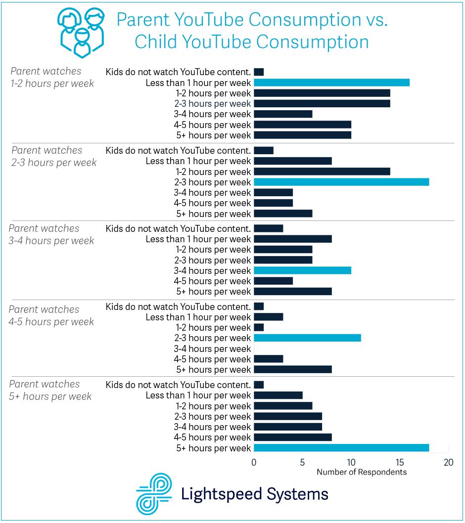 youtube-survey-2