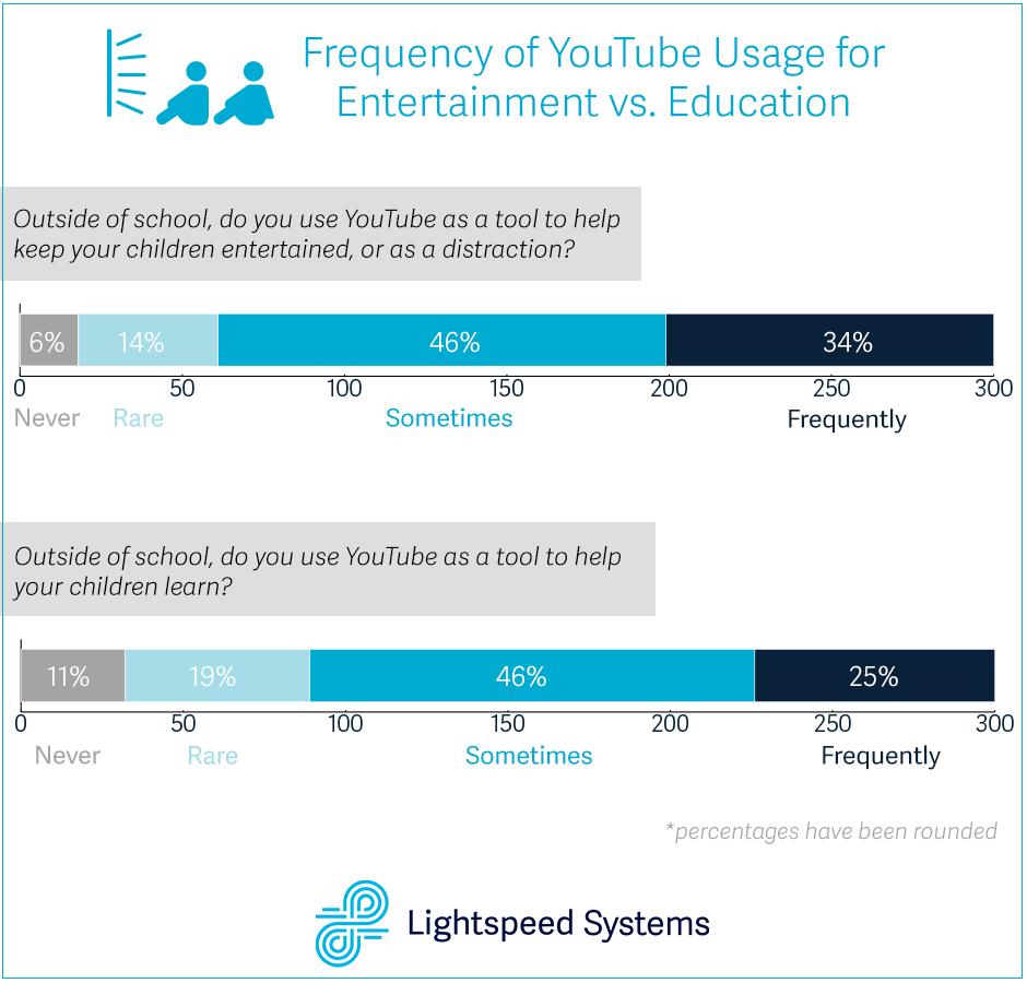 youtube-survey-5