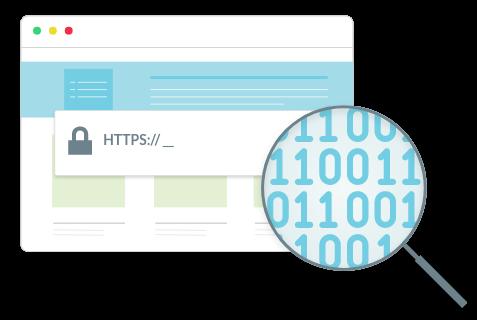 Graphic Illustration of SSL Decryption